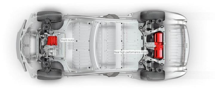 Model S 7